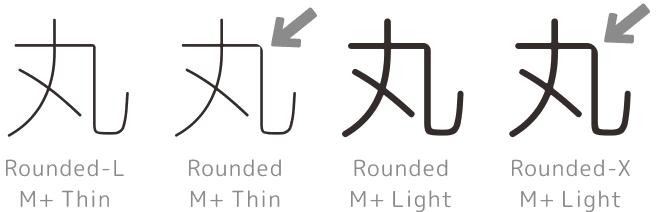 文字の直角部分